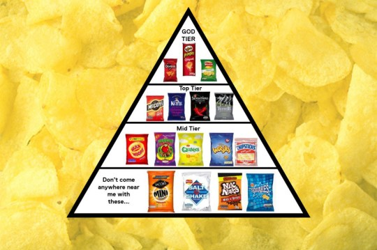 People are fuming about this ranking of crisps | Metro News