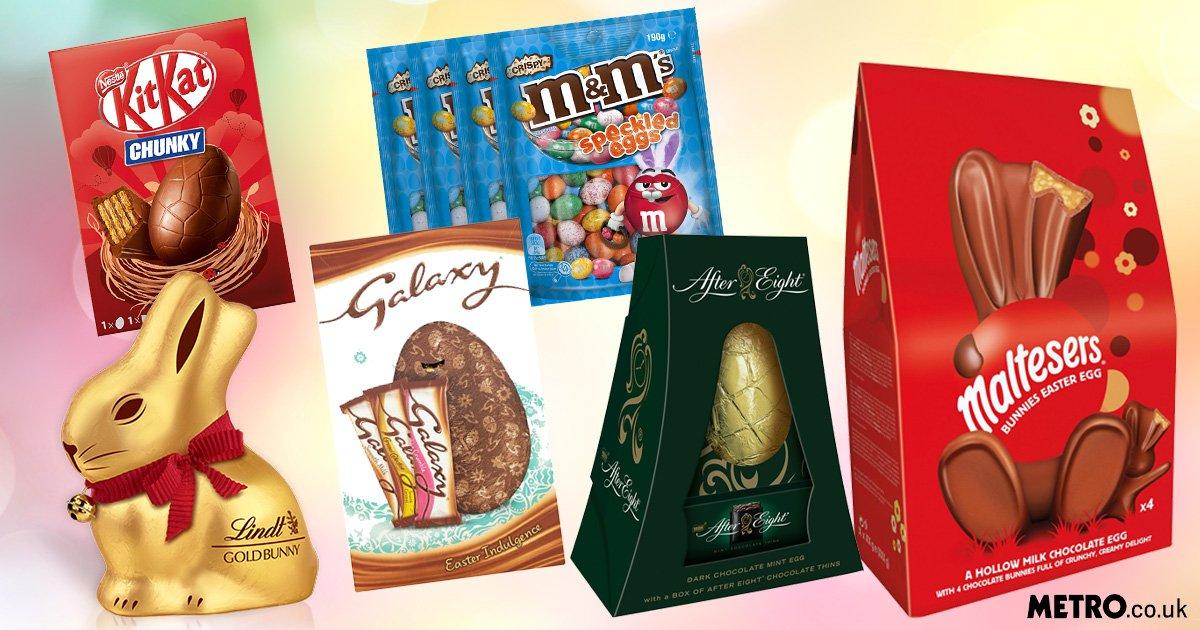 Easter health rankings