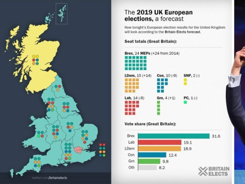 Brexit Party poised for victory as counting gets underway for European elections