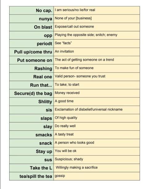 Slang words for fight