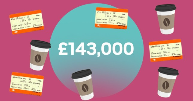How I Save image with the number ?143,000 and the background items coffee and train tickets (Picture: Metro.co.uk)