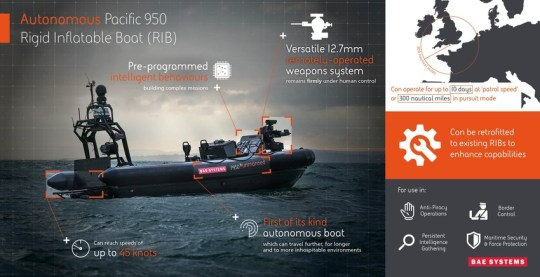 BAE Systems has been showcasing an autonomous boat at London