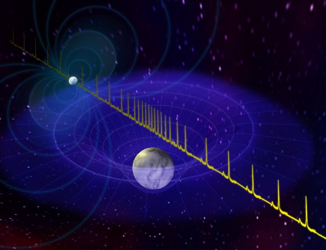 "***Embargoed until 16.00 bst/ 11.00 et September 16 2019***CREDIT MUST BE GIVEN AS SHOWN*** Artist impression of the pulse from a massive neutron star being delayed by the passage of a white dwarf star between the neutron star and Earth. This phenomenon is known as ""Shapiro Delay."" In essence, gravity from the white dwarf star slightly warps the space surrounding it, in accordance with Einstein's general theory of relativity. This warping means the pulses from the rotating neutron star have to travel just a little bit farther as they wend their way around the distortions of spacetime caused by the white dwarf. See National News story NNneutron. The 'biggest' star in the universe has been unveiled by astronomers. It's more than twice the mass of the sun - and about 700,000 times heavier than Earth. Despite being only about 15 miles across the star is so tightly crushed its weight is unimaginable. It's known as a neutron star - the compressed remains of a supernova. They're created when giant stars collapse in a massive explosion."