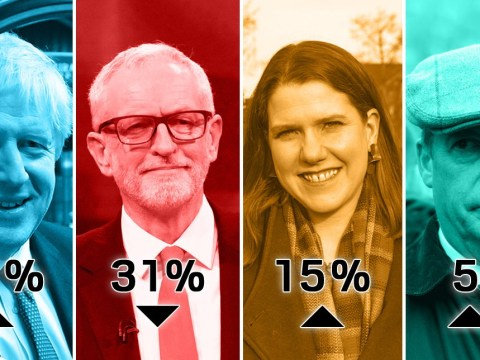 Tories extend lead over Labour ahead of its ambitious manifesto launch