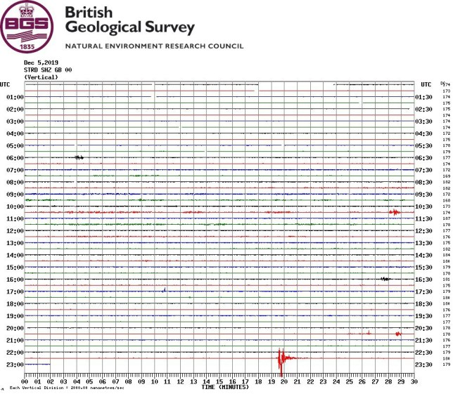Somerset earthquake Picture: British Geological Survey