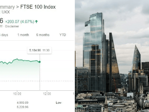 Share prices jump after Boris puts UK in coronavirus lockdown