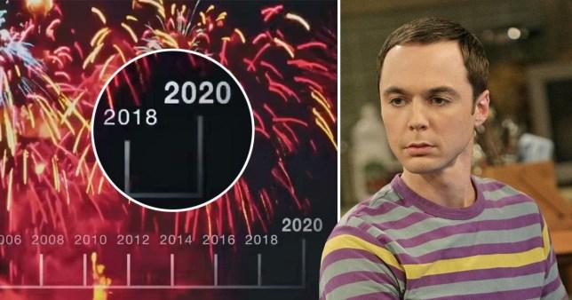The Big Bang Theory 2020