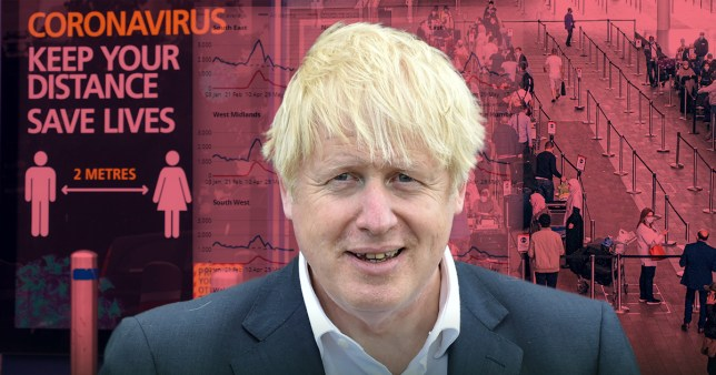 Boris Johnson with airport queues and social distancing warning signs on in a red background