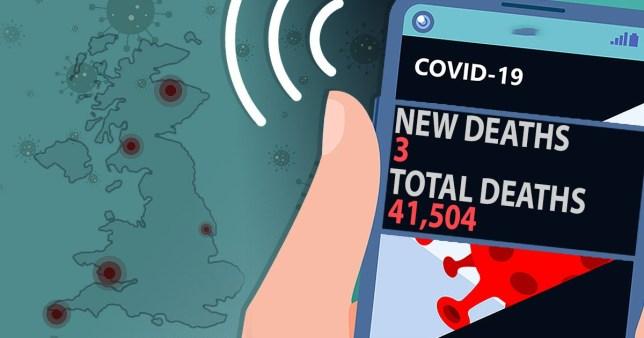 UK coronavirus death toll figures on September 1, 2020