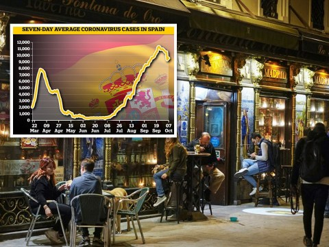 Hope for UK as cases in Spain fall without closing bars