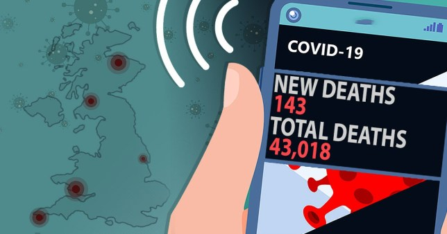 Latest Covid deaths on October 13