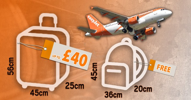 Easyjet cabin bag policy is changing