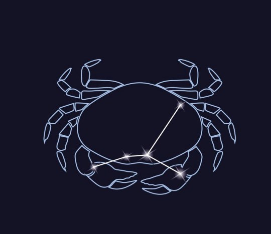 Horóscopo del signo zodiacal Cáncer