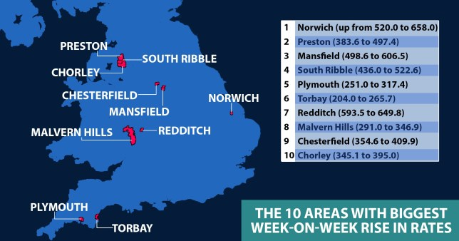 The 10 areas with the biggest week-on-week rise in rates. Based on Public Health England data published on January 17 (Graphic: Metro.co.uk)