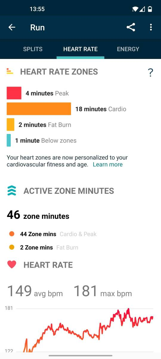 The Charge 5 accurately tracked my run and measured my heart rate (Metro.co.uk)