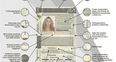 Carteiras de habilitação passam a vir com QR-Code para evitar fraudes