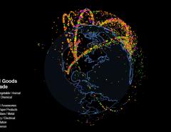 globe of international trade