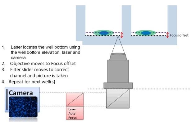 laser autofocus2