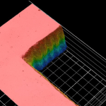6-D Laser Provides Nanometer-Level Precision