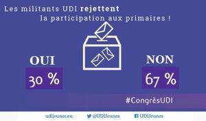 Résultat Congrès UDI