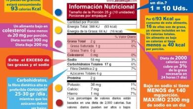 Photo of Ciudadanos deben estar más enterados del etiquetado de alimentos: experto