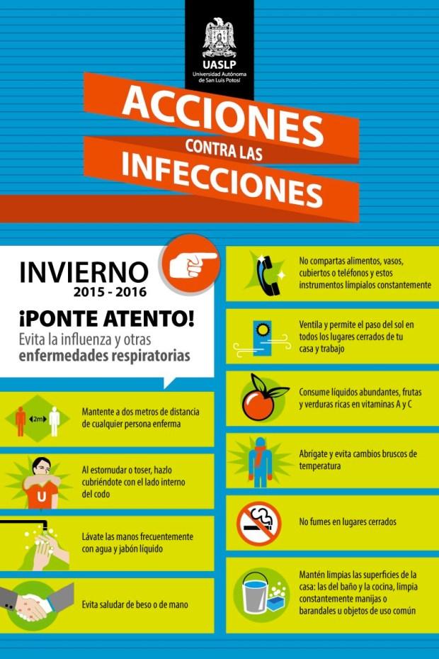Acciones contra la Influenza