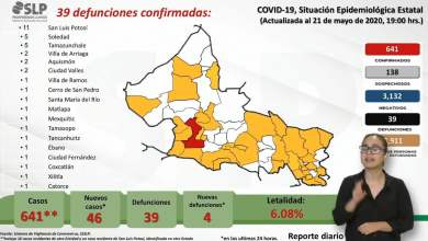 Photo of SLP rompe récord en contagios, 46 nuevos casos y 4 defunciones en un día