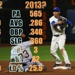 Mets360 2013 projections: Ruben Tejada