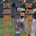 Mets360 2014 projections: Chris Young