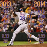 Mets360 2014 projections: Bobby Parnell