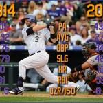 Mets360 2015 projections: Michael Cuddyer