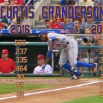 Mets360 2017 projections: Curtis Granderson
