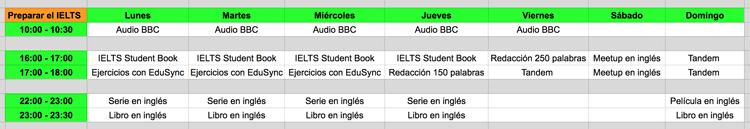 calendario para preparar el IELTS