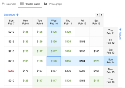 Google Flights flexible dates