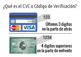 introduce tu numero de seguridad de la tarjeta CVC o CVV