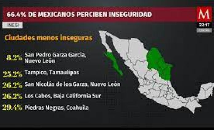 En Tamaulipas, la segunda ciudad más segura de México
