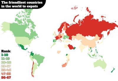 friendliest countries for expats