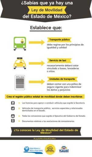 LEY DE MOVILIDAD ESTADO DE MÉXICO parte1