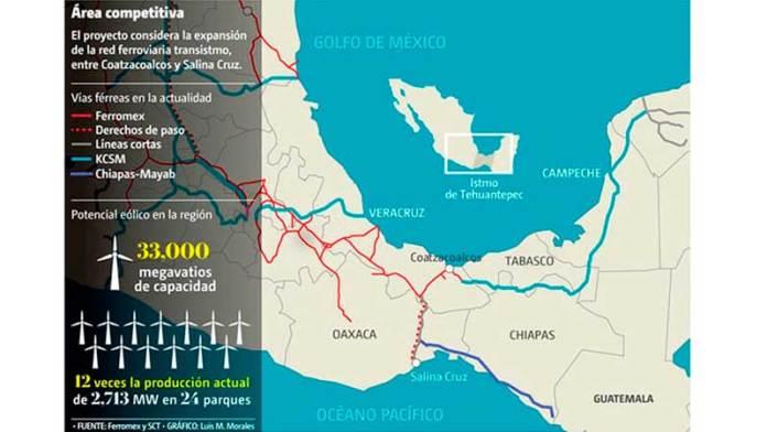 Se crearán 400 mil empleos con Corredor Interoceánico