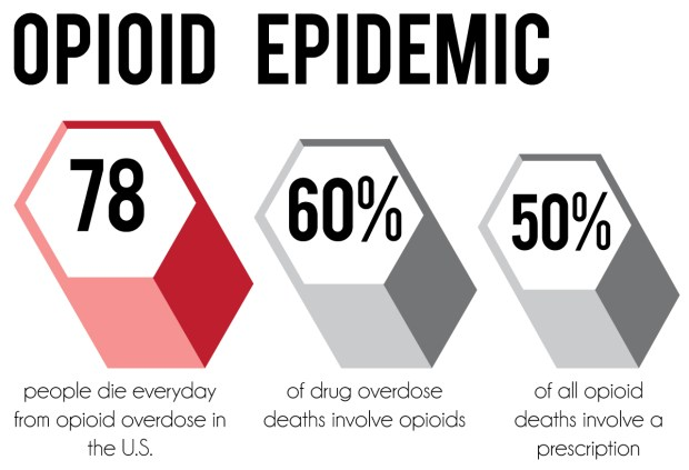 opiod epidemic 1