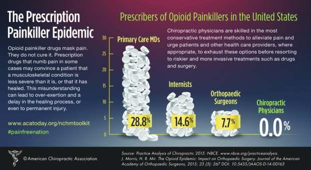 opioid_infographic_300dpi