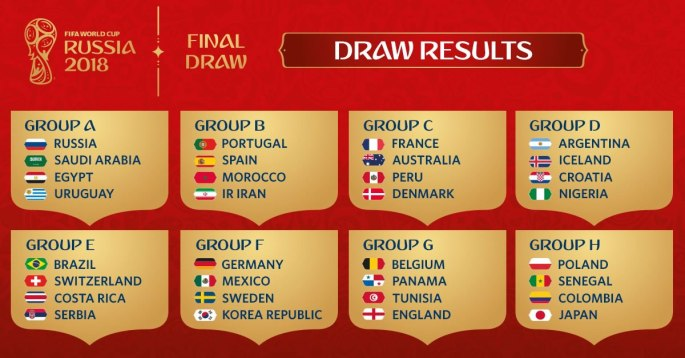 FIFA World Cup 2018 Final Draws
