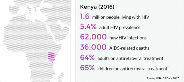 Kenya-2017.png