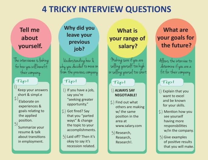 Interview questions.jpg