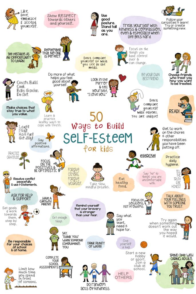 Self-esteem.png