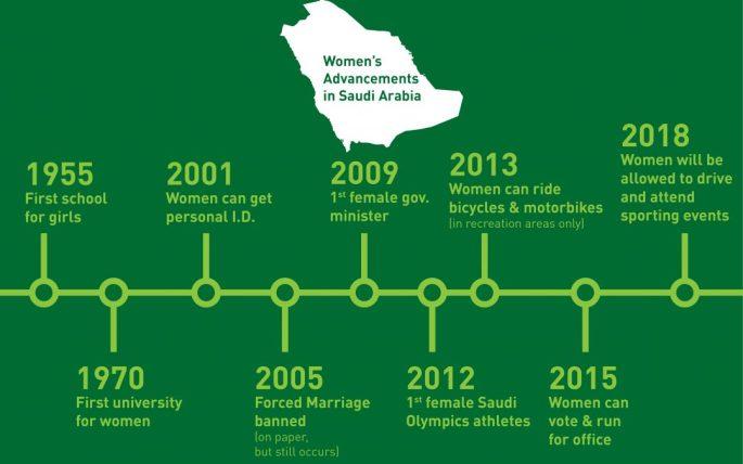 Saudi women.jpg