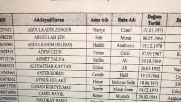 Aralarında PKK yöneticilerinin de olduğu 377 kişinin mal varlıkları donduruldu