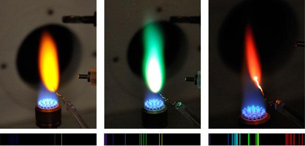 Berndt Södergård, amanuens i oorganisk kemi vid Åbo Akademi, tog oss med till laboratoriet för att förevisa färgerna på lågorna från tre ämnen som är vanliga i raketer. Från vänster till höger ser vi natrium, koppar och strontium. Strecken under varje fotografi visar emissionsspektret för respektive ämne, det vill säga vilka ljusvåglängder en spektrometer snappar upp när ämnet brinner. Skalan representerar synligt ljus, som går från violett till rött. Det mänskliga ögat uppfattar ljusvågor från knappt 400 nanometer (violett) till drygt 700 nanometer (rött).