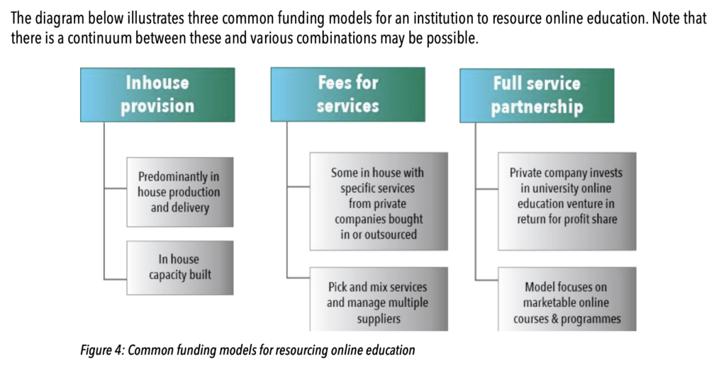 Three common funding models - inhouse provision, fees for services, and full service partnership
