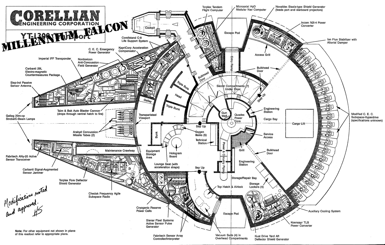 Blueprints Schematics And Diagrams Cool